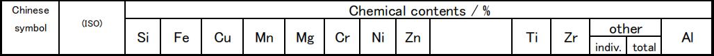 2 department of aluminum plate